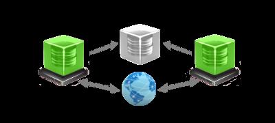 Serveriem.LV klastera ilustrācija
